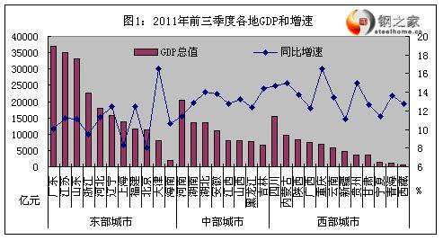 云贵川各区域gdp_无锡上半年各区域GDP大曝光 看看江阴排第几