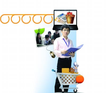 网店管理知识结构图