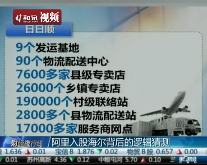 收入证明范本_揭秘朝鲜人民真实收入_溢价发行收入